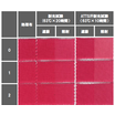 耐光・耐汗耐光堅牢度向上剤『シャインガードW-51ニュー』 製品画像