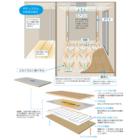 全空気式床ふく射冷暖房システム「YFPシステム」床ふく射パネル 製品画像