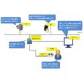 【課題解決事例】品質チェックシステム 製品画像
