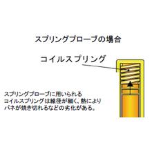 【積層プローブ】大電流・高温下への対応 製品画像