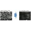 【表面処理】熱間・冷間鍛造金型に対するOX-FSP処理の有効性 製品画像