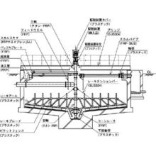 水処理機械設備 円形式汚泥かき寄せ機 「ニューシックナー」 製品画像