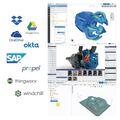 フルクラウド型 3D CAD『Onshape』 統合とパートナー 製品画像