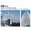 超高層建物向けゴンドラシステム【台車システム】超高層ビルの改修に 製品画像