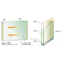 【環境システム】窓暖 製品画像
