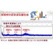 超音波を利用した、振動の計測・解析・評価(出張)サービス 製品画像