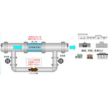 超音波流量計 使用例 製品画像