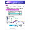 【資料】コンディショニングポリマー『コスモートV-22シリーズ』 製品画像