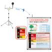 無線式熱中症予防表示パネル『401B』 レンタル 製品画像