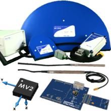Metrolab社 磁場測定装置 製品画像