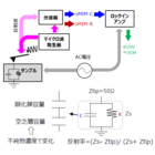 sMIMによる半導体拡散層の解析 製品画像