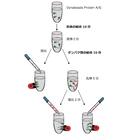 磁性ビーズ『Dynabeads Protein A/G』 製品画像