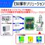 EMI解析ソリューション -iNARTE-EMCエンジニア対応- 製品画像