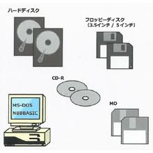 メディアバックアップ作業サービス『LINK』 製品画像