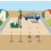 無振動・無排土・無騒音で施工ができる地盤改良工法『CPP工法』 製品画像