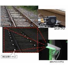 『画像変位計測システム』 製品画像