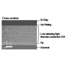 ユニメック『MO技術を用いた低温焼結型高熱伝導ダイアタッチ剤』 製品画像