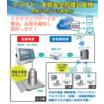 『クラウド×本質安全防爆計量機』 製品画像