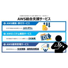 AWS(アマゾン・ウェブ・サービス)総合支援サービス 製品画像