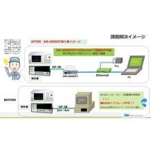 GP-IB通信仕様の計測器をネットワーク化【DN-6000ST】 製品画像