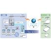 TOSネットシステム 製品画像