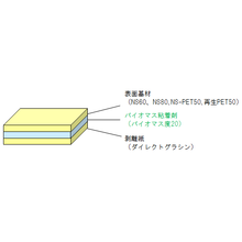 バイオマス粘着剤フィルムタック紙【開発品】 製品画像