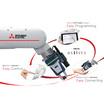 協働ロボット『ASSISTA』 製品画像
