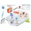 ソリューション例(製造業) - メロン栽培の自動化 製品画像