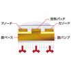 【コスト削減】高放熱・大電流基板 製品画像
