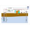 循環型地下水制御工法「エコリチャージ」 製品画像