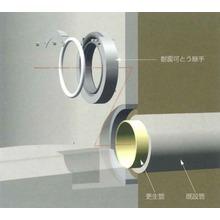 耐震化工法『リメイクリング』 製品画像