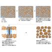 【高含水土固化リサイクルシステム】固化材・高分子凝集剤 製品画像