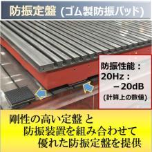 防振定盤(実験装置の防振 検査/試験装置の除振) 製品画像
