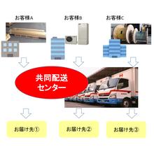 標準外商品の共同配送 製品画像
