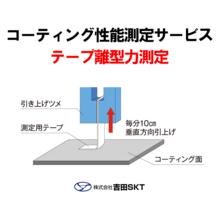 コーティング性能を可視化!「テープ離型測定サービス」 製品画像