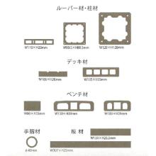 合成木材 の特性と製造方法について 製品画像
