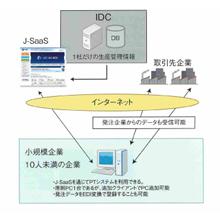 クラウド型生産管理ソフト PT-SaaS 導入事例集 製品画像