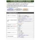 【中国・品質規制情報】CCC対象品目と適合証明方式 2020年版 製品画像
