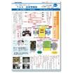 技術情報誌No.9漏油修理技術/漏油を長期に止める+お役立ち情報 製品画像