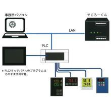【事例】設備の機能拡張:PLCのロギング追加、WEB監視追加 製品画像