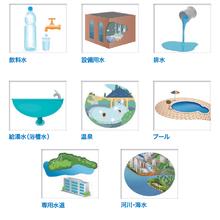 【水質検査】科学的調査で水の安全・安心を追求 製品画像