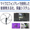 マイクロフォンアレイを使用した音源の見える化探査システム 製品画像
