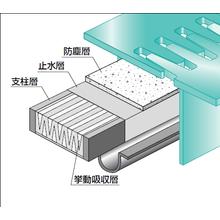 非排水用乾式止水材『プレスアドラー』 製品画像