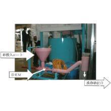 大腸菌洗浄装置『SANDEM』 製品画像