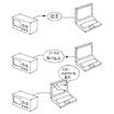 パソコン用ソフトウェアの受託開発サービス 製品画像