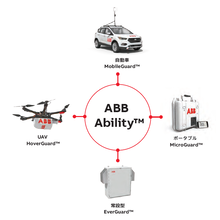 ABB Ability 天然ガス漏洩検知エコシステム 製品画像