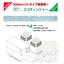 食品工場の結露対策に 低湿外気処理ユニット「エコチェンジャー」 製品画像