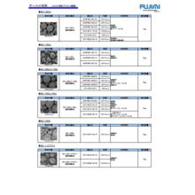 フジミインコーポレーテッドの取り扱う『溶射材』の製品一覧資料 製品画像