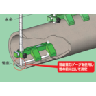 上下水道管底・管芯測定器『カンシンクン ジュニアll』 製品画像