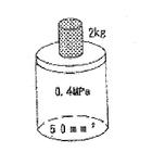 【空気・配管基本知識】圧力に関する2つの基本法則 製品画像